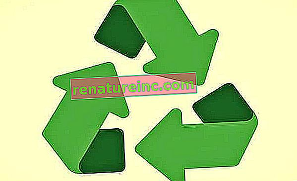 Símbolo de reciclaje: ¿qué significa?