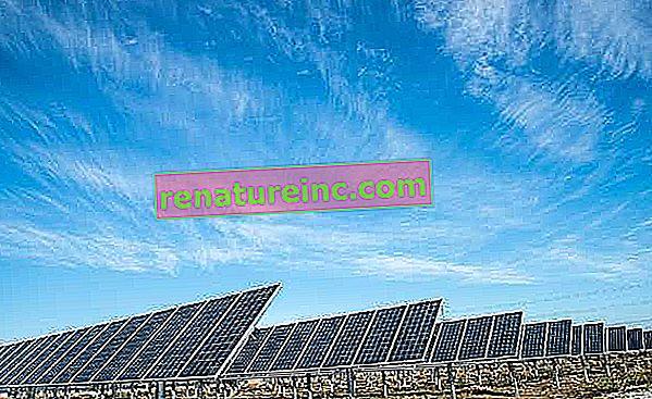 Какво е екологична енергия?