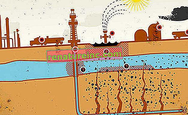 Los peligros potenciales de la fracturación hidráulica